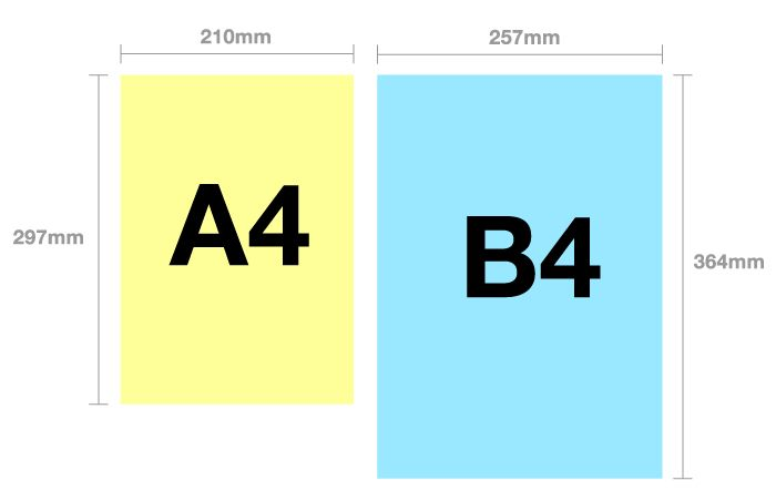 A4 vs B4